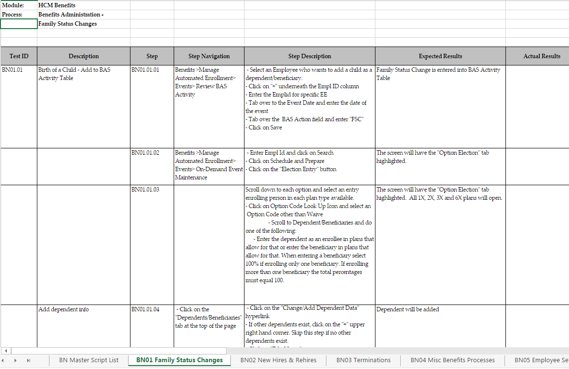 Uat Test Plan Template. ba checklist for user acceptance testing ...